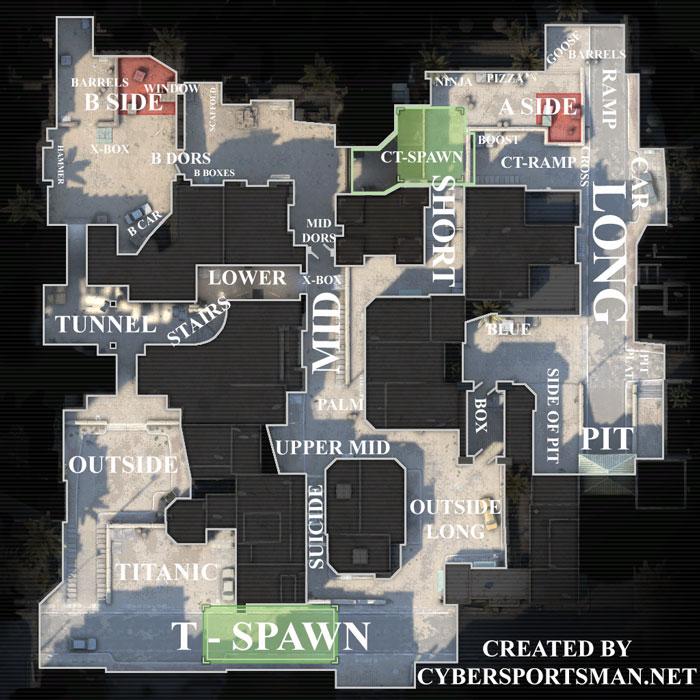 Название мест на карте dust2