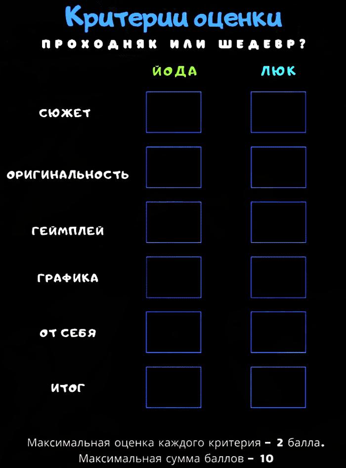 Обзоры компьютерных игр - критерии оценки